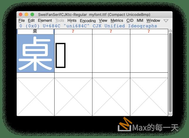 點陣圖片轉成向量的字型檔 – Max的程式語言筆記