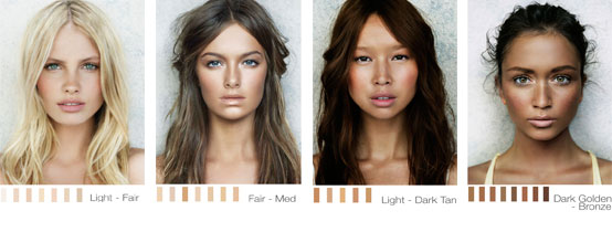 Your best colors: How to determine your skin tone and Undertones ...