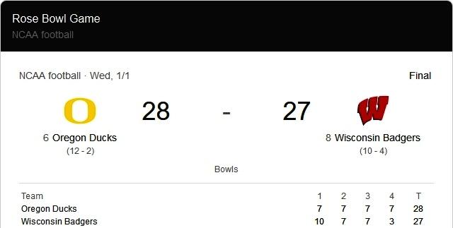 2020 Rose Bowl score