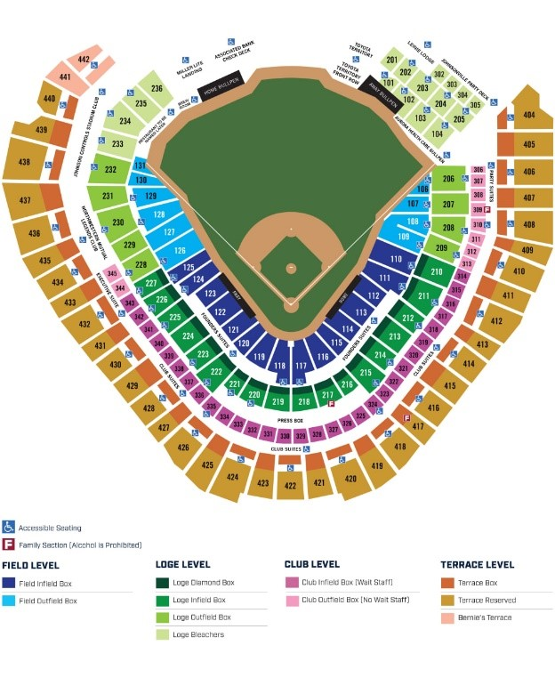 Reds Stadium Seating Chart : stadium, seating, chart, Stadium, Guide