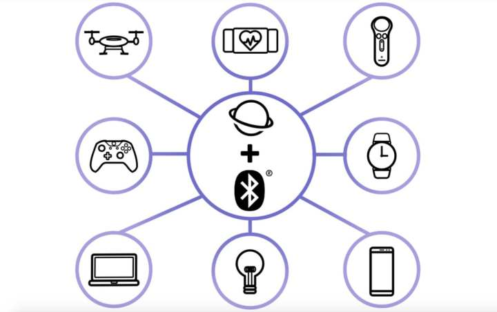 Samsung Internet: finales Update 6 4 aktiviert standardmäßig