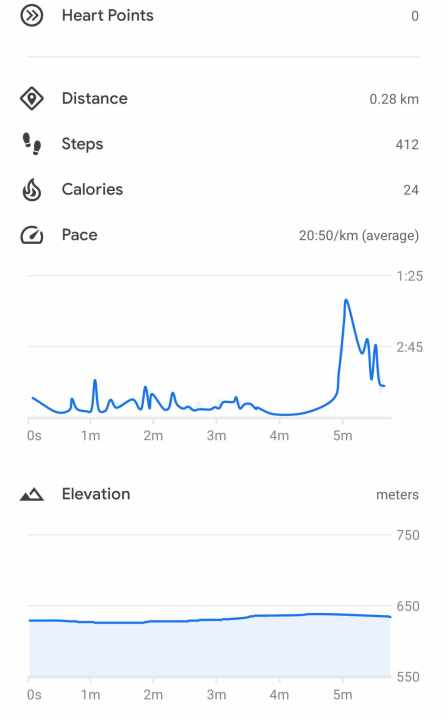 Google Fit brings tables of height and other features