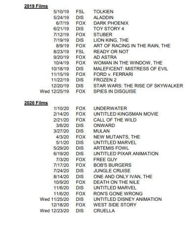 2019-05-08 09_02_15-Disney-Fox Potential Release Dates 5.3.19.xlsx - Microsoft Edge