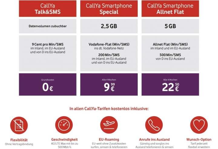 Vodafone Prepaid Neues Callya Angebot Wertet Tarife Auf