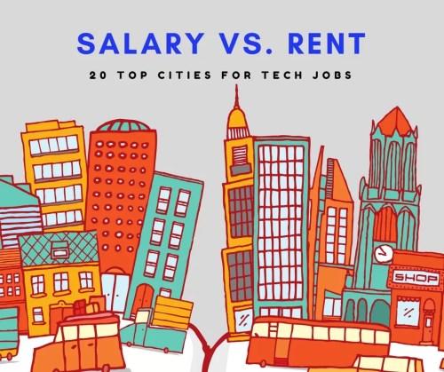 salary vs. rent