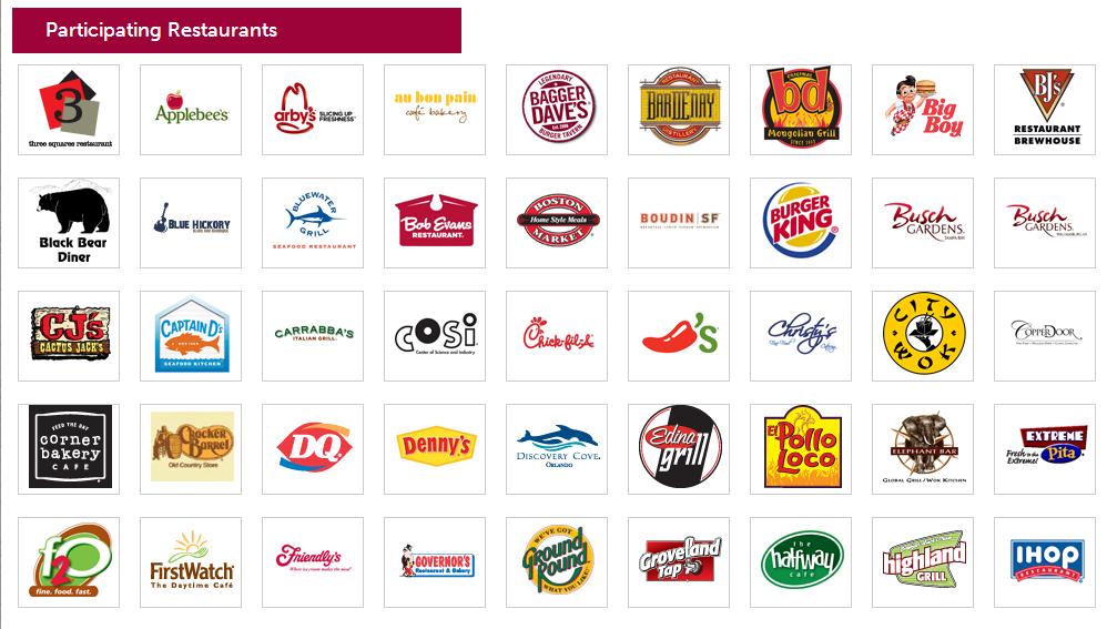 Give Me Restaurants Near Me