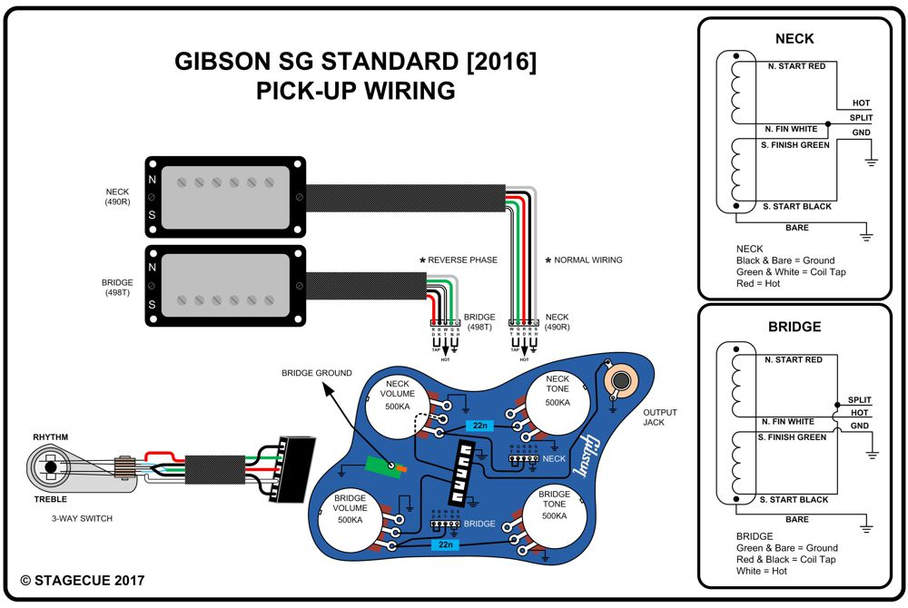 gibson sg pickup wiring diagram annotated of a leaf swapping 490s for seymour duncans   the gear page