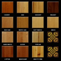 Popular types of Wood Used for Furniture | Stage One ...
