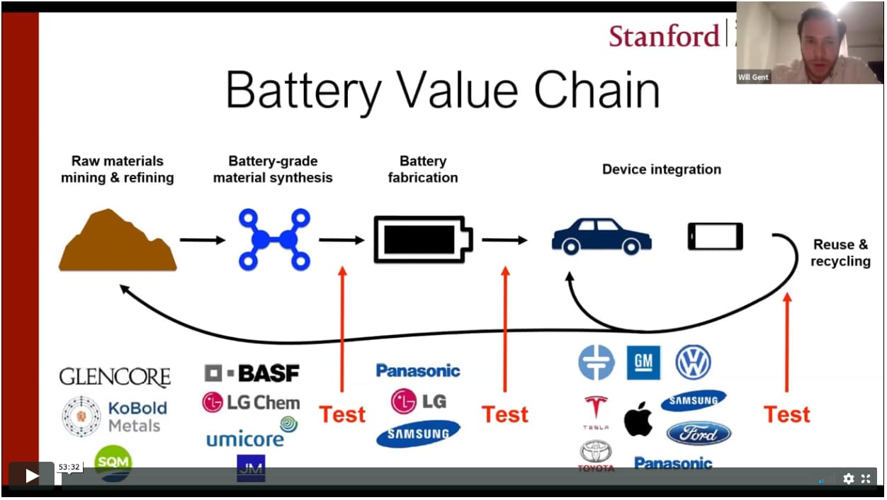 Data analytics meets battery science: using machine learning to predict battery lifetime