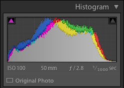 Lightroom 5 Histogram