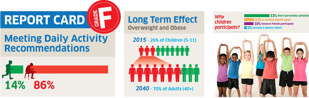 graphics explaining why children should attend