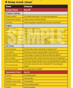 Counter Balance Internal Combustion Daily Check List Sample
