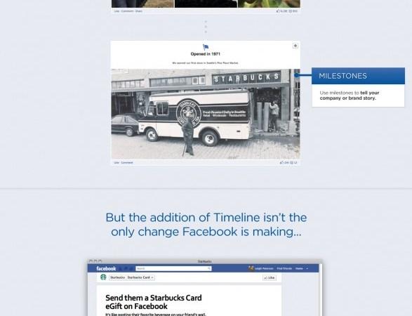 facebook timeline for business