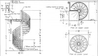 spiral-staircase-dimensions  Staircase design
