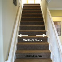 How To Measure Stairs For Carpeting - Carpet Ideas