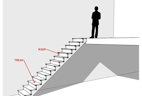 Stair Safety Stair Design And Construction For A Safe Climb | Tread Riser Staircase Design | Effective | Contemporary | Cad Detail | Folded Plate | Angled