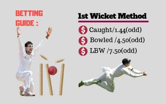 1st Wicket Method