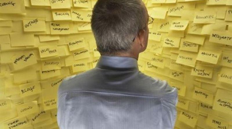 Sprint Backlog Definição e Objetivos