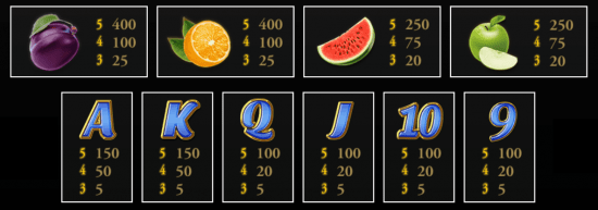 โต๊ะจ่าย - สล็อตผลไม้