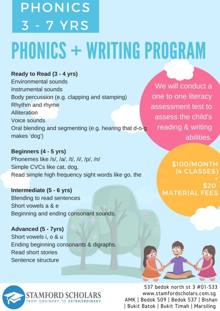 phonics at bedok and marsiling