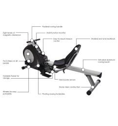 stamina conversion ii recumbent bike rower [ 2500 x 2500 Pixel ]