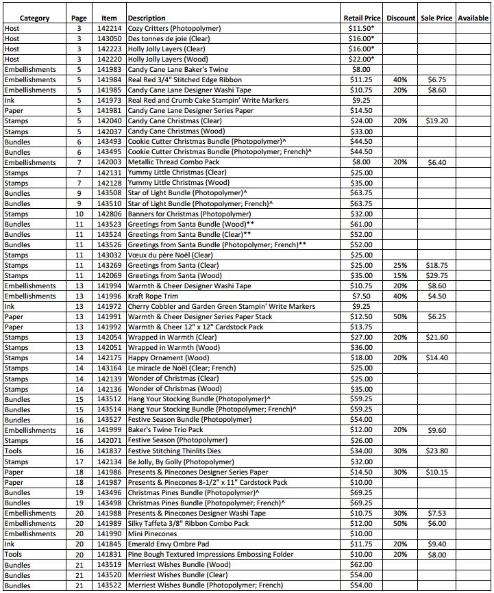 su-retiring-list-2016-pg-1
