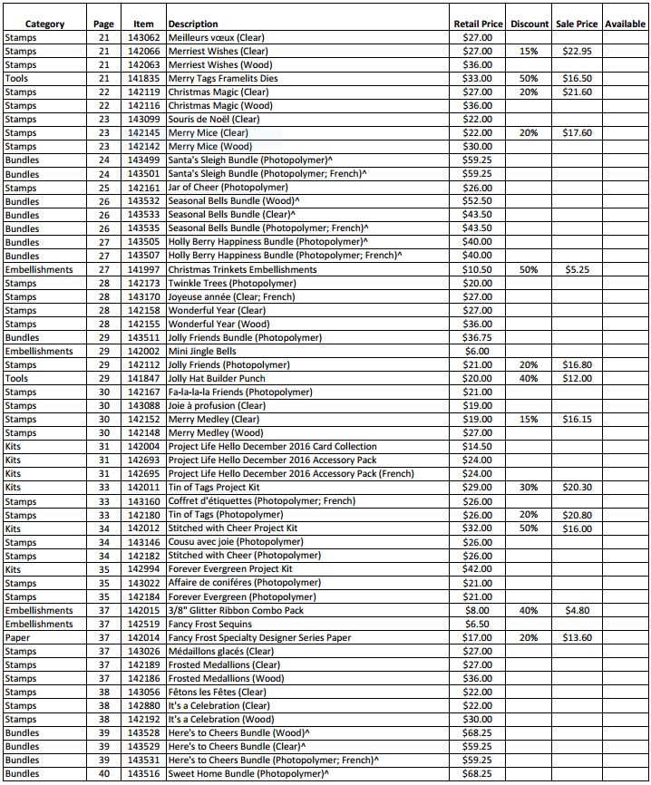 su-retiring-list-2016-pg-2