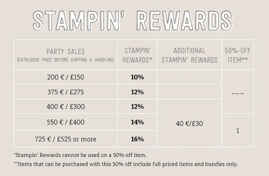 We Love Hosts Stampin' Reward Table Stampin' Up! UK June 2017