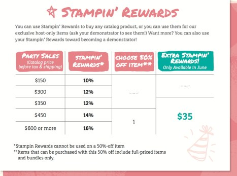 Stampin' Rewards June 2016