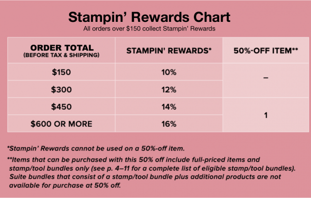 Free Stamp Catalog By Mail