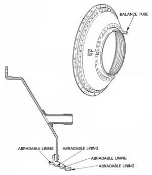 StandardAero Components > Capabilities > New Capability