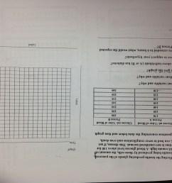 Measuring Mass Practice Worksheet - Nidecmege [ 1936 x 2592 Pixel ]