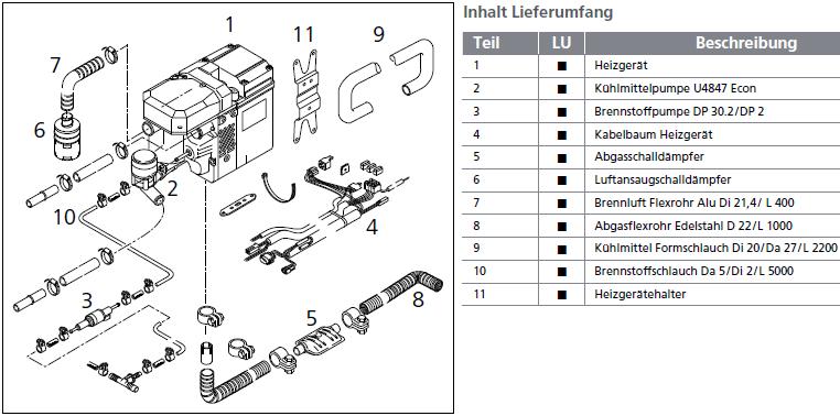 LU TT-E Diesel Basic mit Universal Einbausatz, ohne