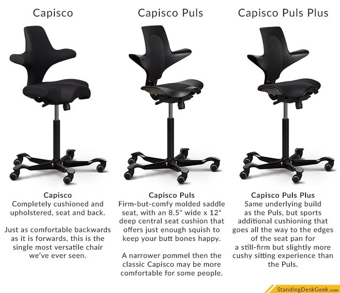 hag capisco chair review parson covers walmart the best active chairs and stools for standing desks 2018 finally puls plus is like but with a fully padded seat think of it as hybrid between