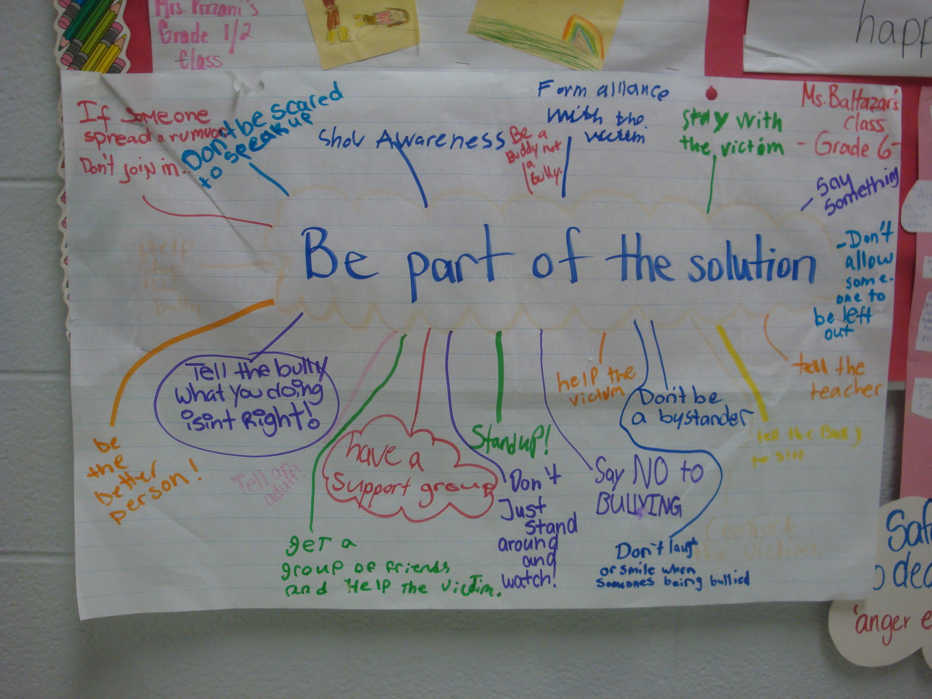 Bullying In Elementary School 3 Key Ways To Stop It
