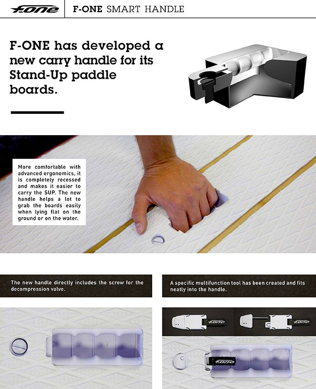 the f-one smart handle-1