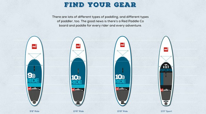 red paddle co's 2016 lineup
