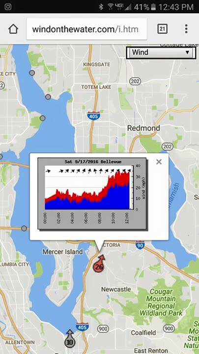Lake Washington wind graph from race day.