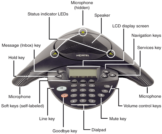 internal telephone extension wiring diagram 24 volt starter it services: voip: ip audio conference phone 2033