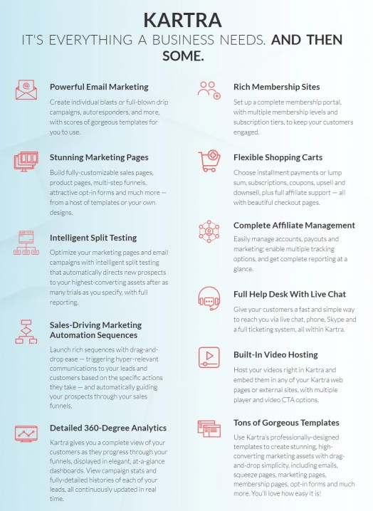 Kartra software features and infographic of what Kartra can do for your business