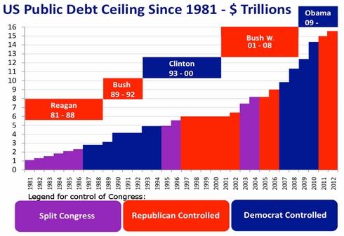 12-US_public_debt