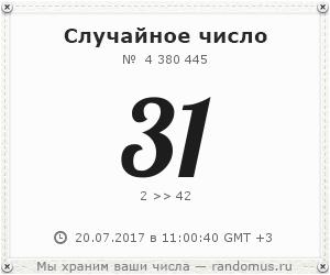 Результаты розыгрыша пригласительного билета на мероприятие в Станьково