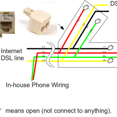 Internet Wiring Diagram Stearns Motor Brake Dsl Jack Great Installation Of Computer Stanley S Blog Centurylink Phone Wall