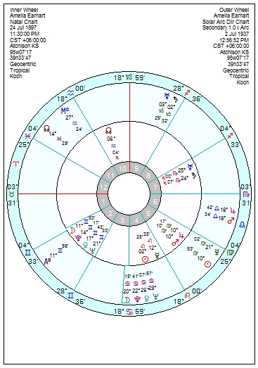 Astrology Of Todays News Page 92 Astroinform