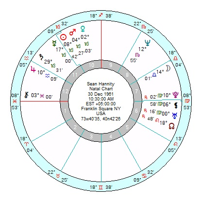 Astrology Of Todays News Page 45 Astroinform