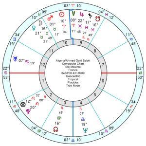 March 2019 – Page 2 – Astroinform with Marjorie Orr – Star4cast