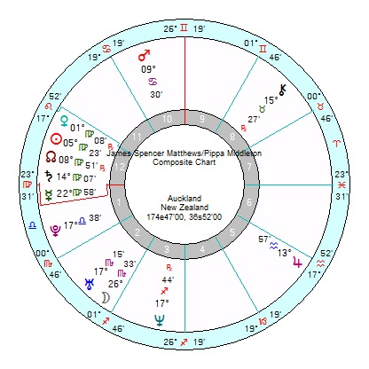 July 2016 – Page 4 – Astroinform with Marjorie Orr – Star4cast