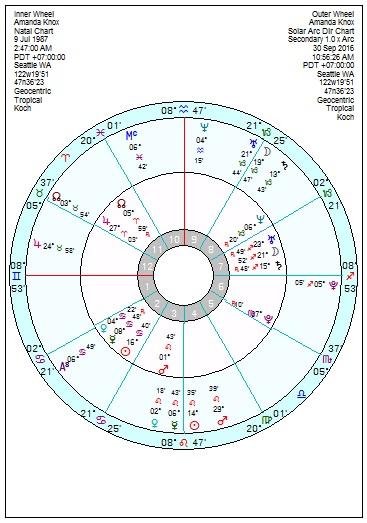 September 2016 – Astroinform with Marjorie Orr – Star4cast