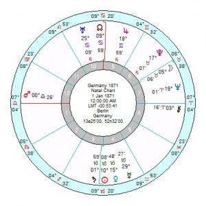 Astrology of Today's News – Page 200 – Astroinform with Marjorie Orr