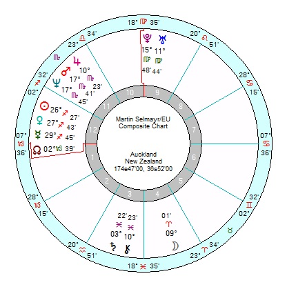 Astrology of Today's News – Page 186 – Astroinform with
